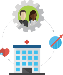 Creating the Organizational Foundation for Joy in Medicine™:  Organizational changes lead to physician satisfaction