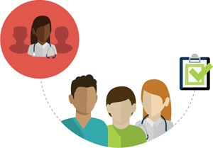 Forming a Patient and Family Advisory Council:  Patient and family perspectives can help achieve higher quality care in your practice
