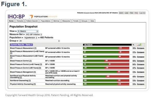 Point-of Care Registries | Electronic Health Records | AMA