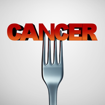 <title>Association of Colon Cancer Survival With ACS Guideline Adherence</title>