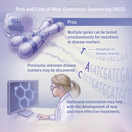 <title>Cost-effectiveness of Multigene Testing for All Patients With Breast Cancer</title>